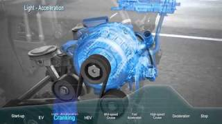 Hyundai Sonata Hybrid tech explained