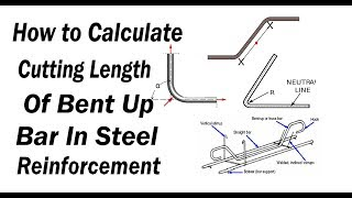How To Calculate Cutting Length Of Bent Up Bar in steel Reinforcement