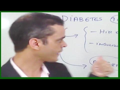 Insulinas Nome Comprimento