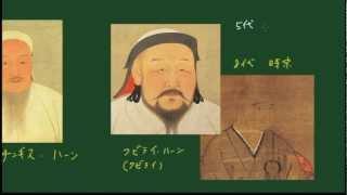 わかる歴史鎌倉時代元寇