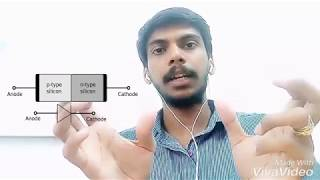 Basics of Embedded System in Tamil