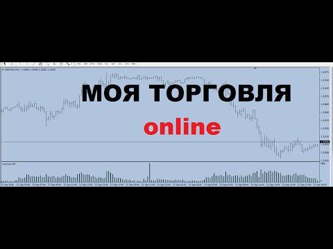 Форекс индикатор t3