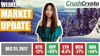 Weekly Update: XRP, TRX, ICX and BNB Rally / S. Korea Regulations / Poloniex Update