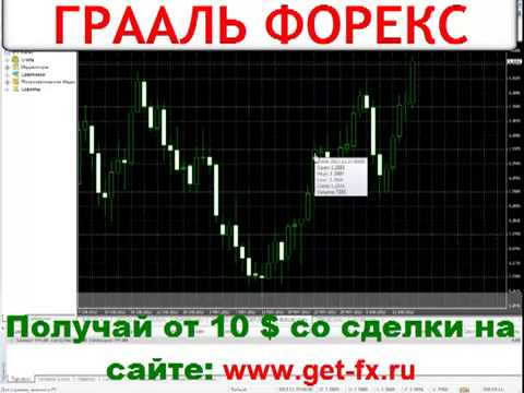 Инвестиционные компании в интернете
