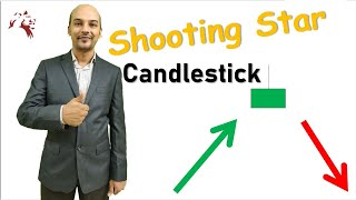 Shooting Star Candlestick in Hindi with Example – India Bulls Housing Finance