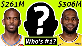 Top 10 Highest Paid NBA Player Of All Time 2020