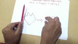 Sutherland-Hodgman Polygon Clipping Algorithm
