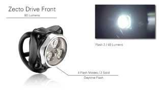 Lezyne Zecto Drive LED Lights - 2014 Commuting Perfection