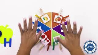 Association des couleurs, lettres et nombres
