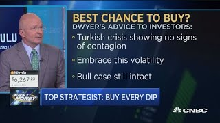 Turkey drama is creating your best buying opportunity of the year, says Wall Street's top bull