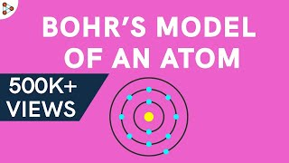 CH05-STRUCTURE OF ATOM-PART 07-BOHRS MODEL