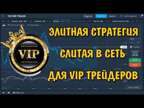 Стратегия на турбо опционах iq option