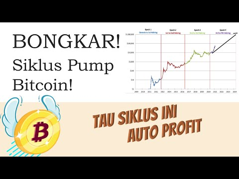 Bitcoin jövedelmezőség formula