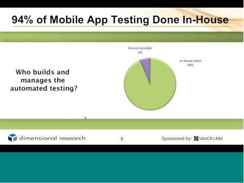 Real Devices or Emulators: What to Use for Mobile App Testing Related YouTube Video