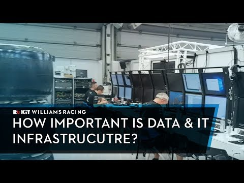 How important is data and IT infrastructure to ROKiT Williams Racing?