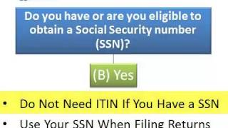 International Taxpayers-Individual Taxpayer Identification Number (ITIN)