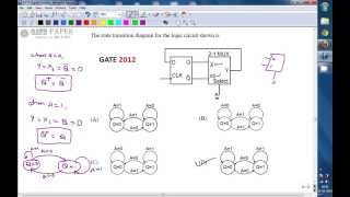 GATE 2012 ECE State Digram of given Sequential Circuit