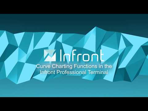 Video: New Curve Chart Function