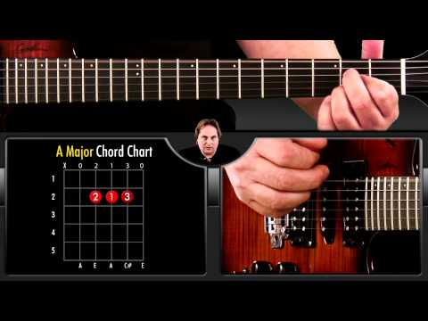 Beginner Video Guitar Lesson - Learning Basic Chords