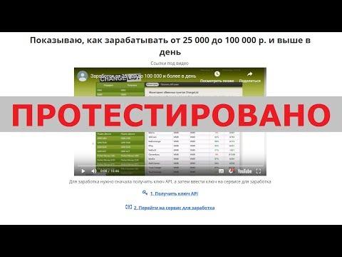 Брокеры рейтинг 2019 банки ру