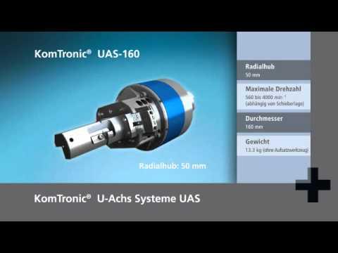 Mechatronic - U-Achs-Systeme - Einwechselbare NC-Achsen