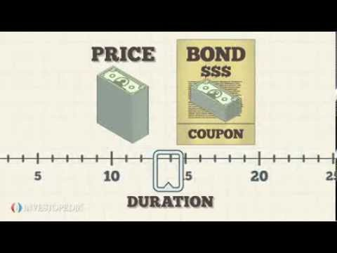 mp4 Investment In Bond Adalah, download Investment In Bond Adalah video klip Investment In Bond Adalah