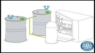 Motherwell tank Protection: Biogas Application breather valves