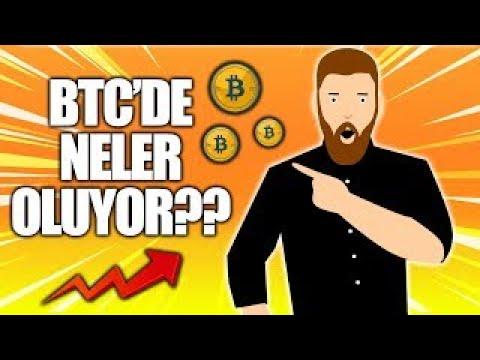 Bitcoin kereskedelem az egyesült arab emírségekben