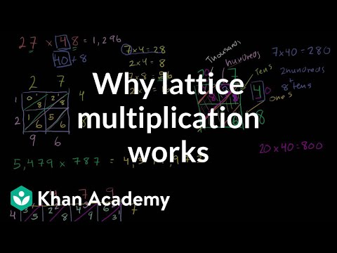 lattice in hindi