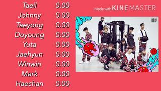 100 By NCT 127  Line Distribution