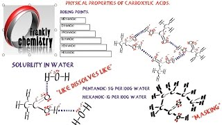 Carboxylic Acids 2. Physical Properties.