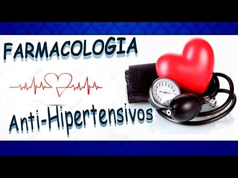 Diuréticos para a hipertensão não esculpir potássio