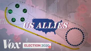 How America could lose its allies | 2020 Election thumbnail