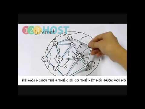 Web Hosting là gì ?