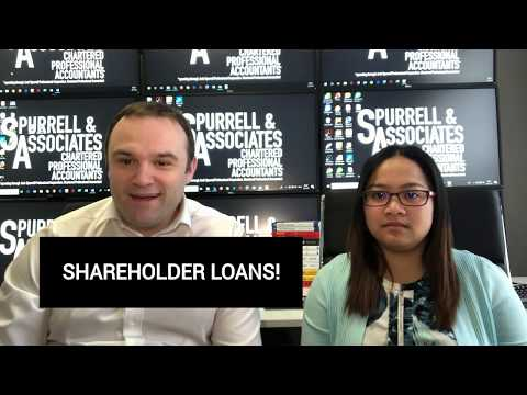 Shareholder Loans