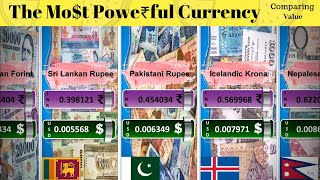 Strongest Currency in the World 2019   Currency Exchange Value   Currency Conversion   INR USD