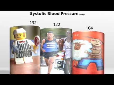 Den Blutdruck senkende schwanger