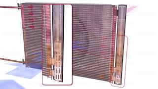 DENSO. Cum funcționează un sistem AC?