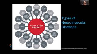 MDA Engage: Introduction to the Diagnostic Odyssey of Neuromuscular Disease