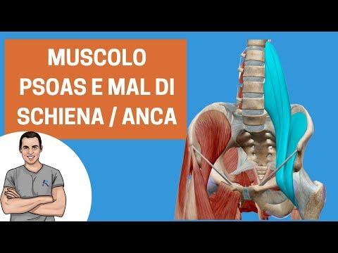 Aumento dei linfonodi del mal di collo