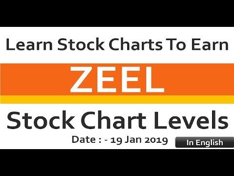 mp4 Investing com Zeel Chart, download Investing com Zeel Chart video klip Investing com Zeel Chart