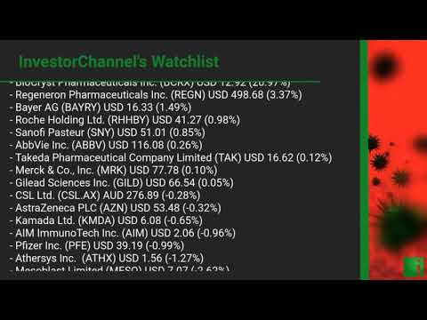 InvestorChannel's Covid-19 Watchlist Update for Thursday, May, 06, 2021, 16:00 EST