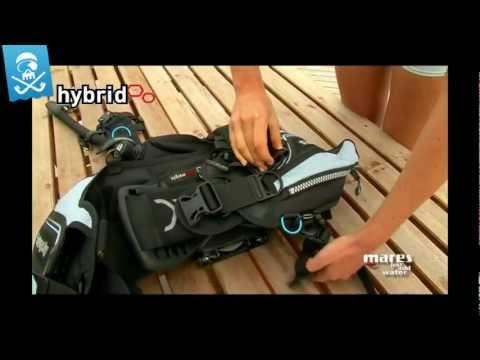 HeinemannTV - InfoTV - Mares - Hybrid