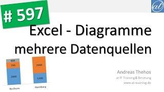 Excel # 598 - Diagramm - mehrere Datenquellen - Konsolidieren ...