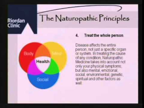 Video What is Naturopathic Medicine?