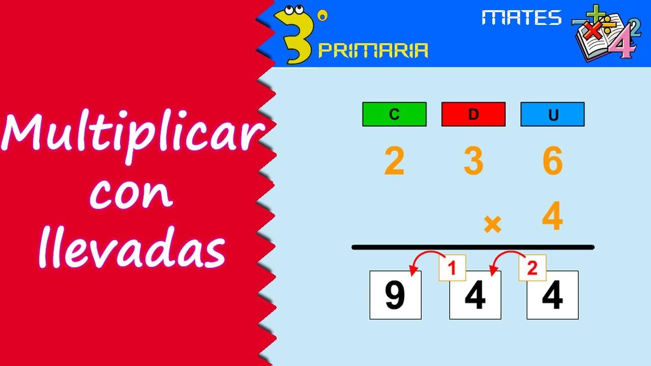 Matemáticas. 3º Primaria. Tema 4. Multiplicación de números con llevadas