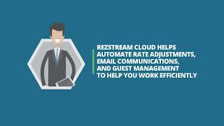 rezStream Cloud PMS video