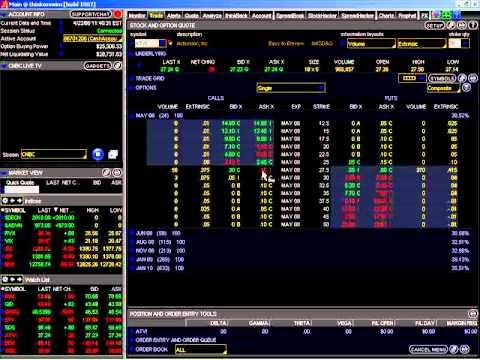 Forex trading public bank