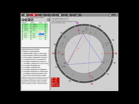 Астрология число 6