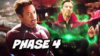 Avengers Phase 4 Doctor Strange 2 News Explained